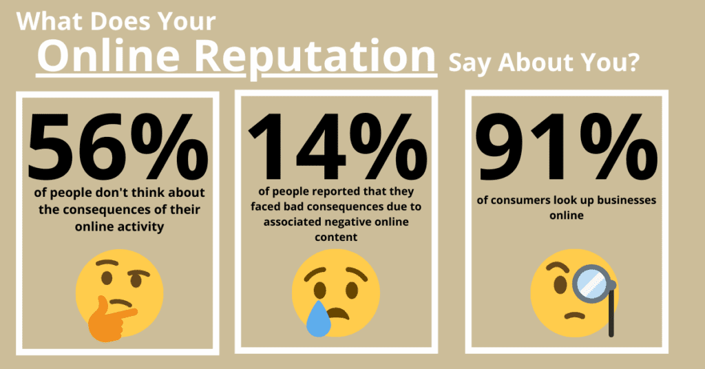 Online Reputation Infographic
